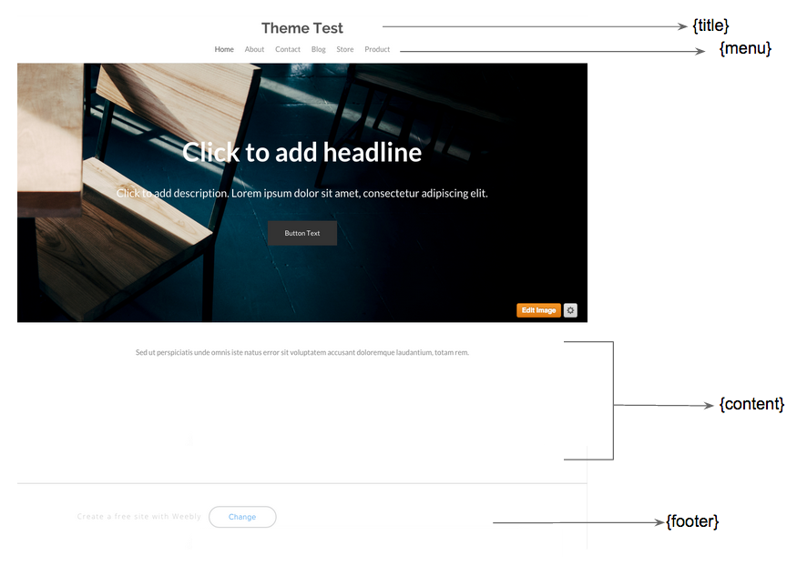 Create the html layout templates weebly developer documentation mandatory tags in the base theme maxwellsz